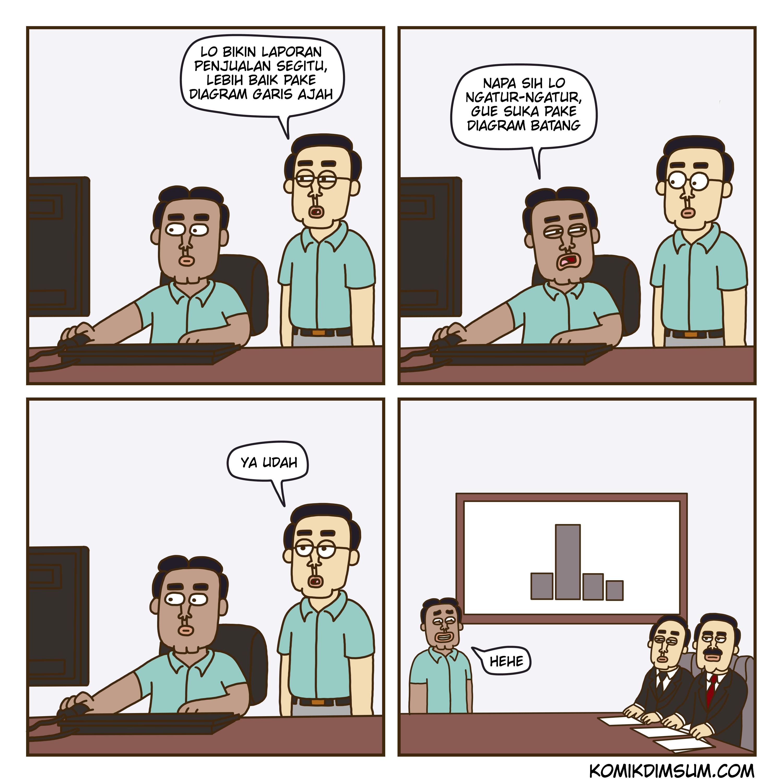 Presentasi
